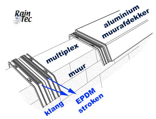klangenprofiel en EPDM voor montage van muurafdekker